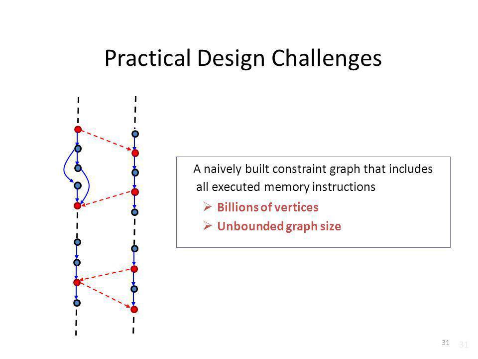 Practical Design Challenges