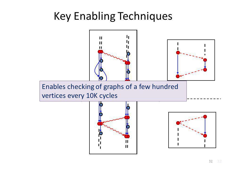 Key Enabling Techniques