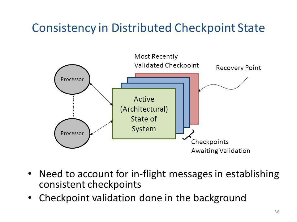 Consistency in Distributed Checkpoint State