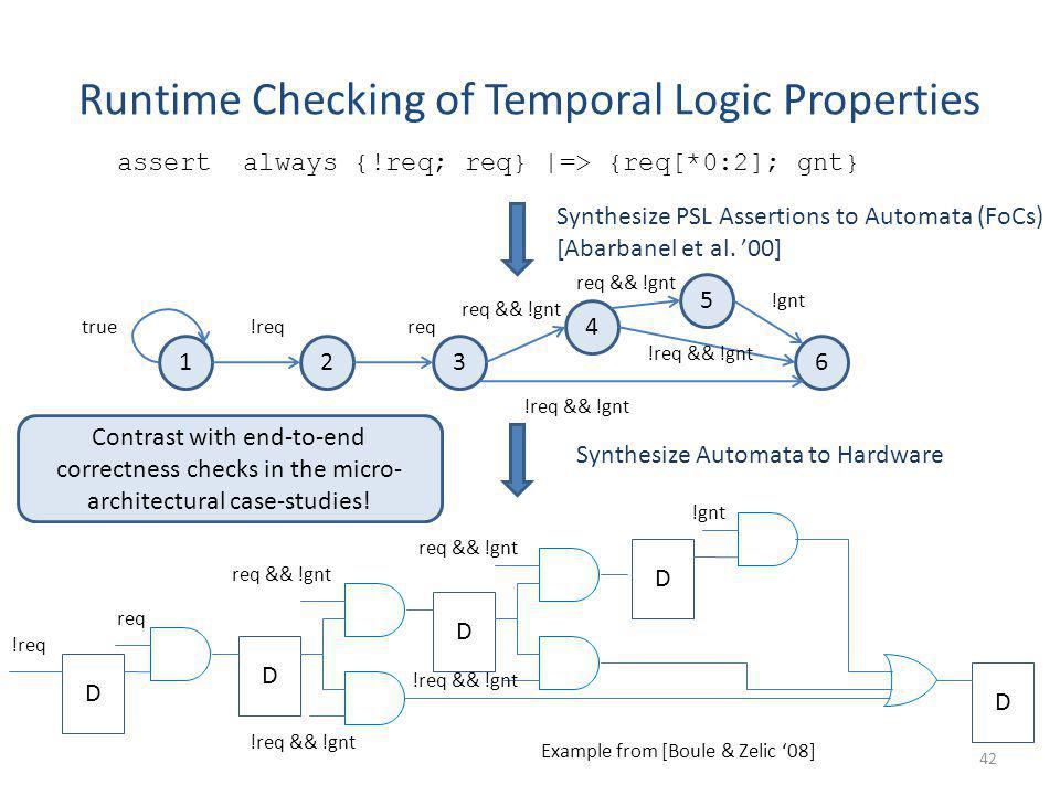 Runtime Checking of Temporal Logic Properties