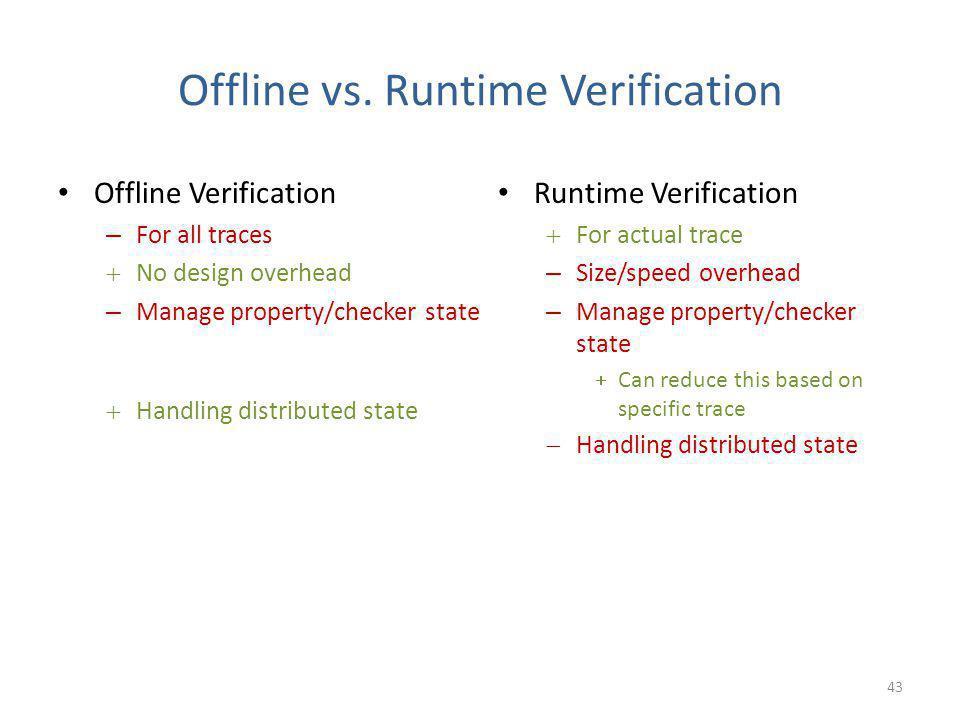 Offline vs. Runtime Verification