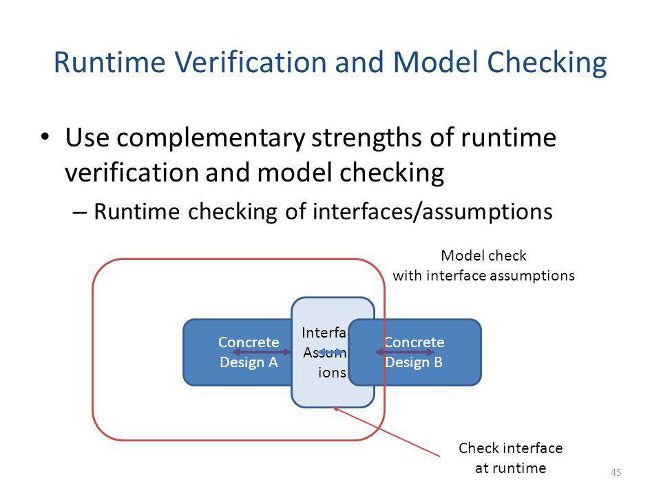 Runtime Verification and Model Checking