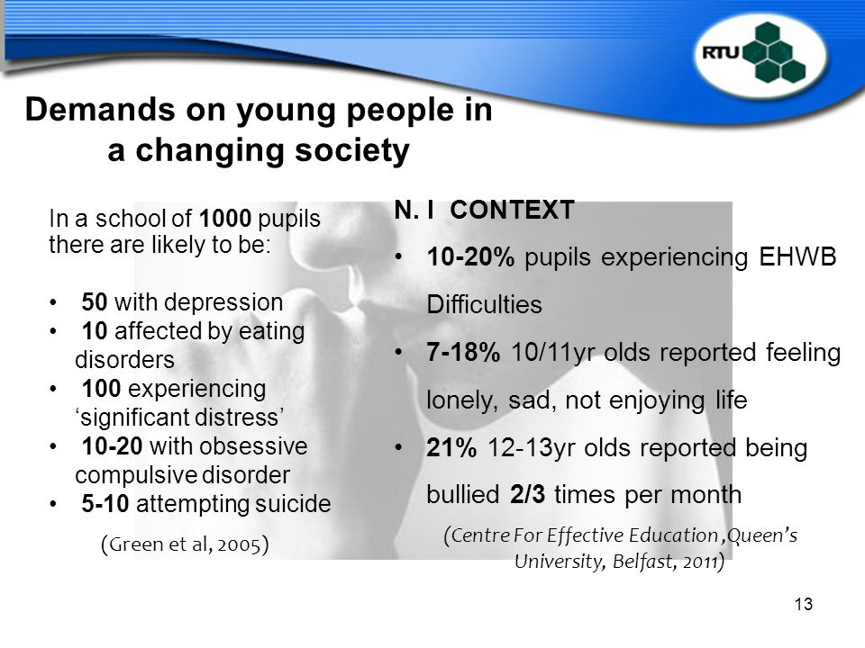 Demands on young people in a changing society