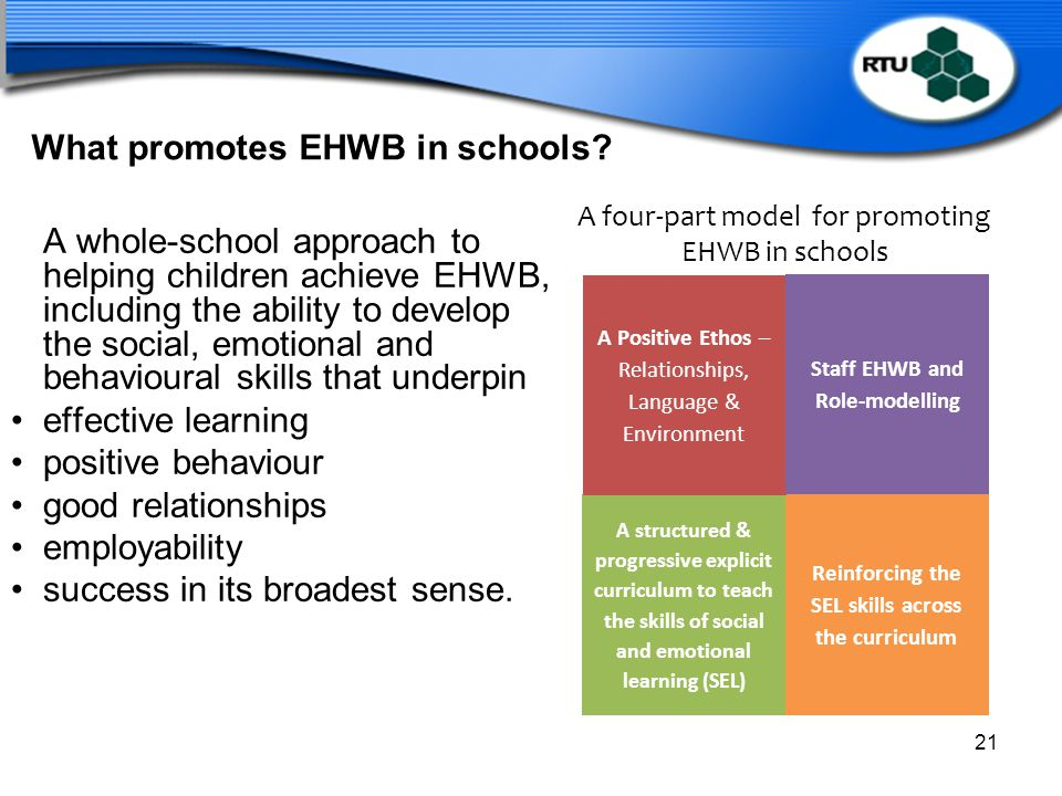 What promotes EHWB in schools