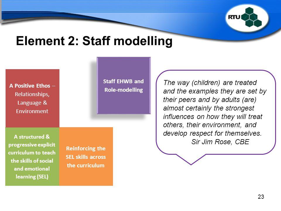 Element 2: Staff modelling