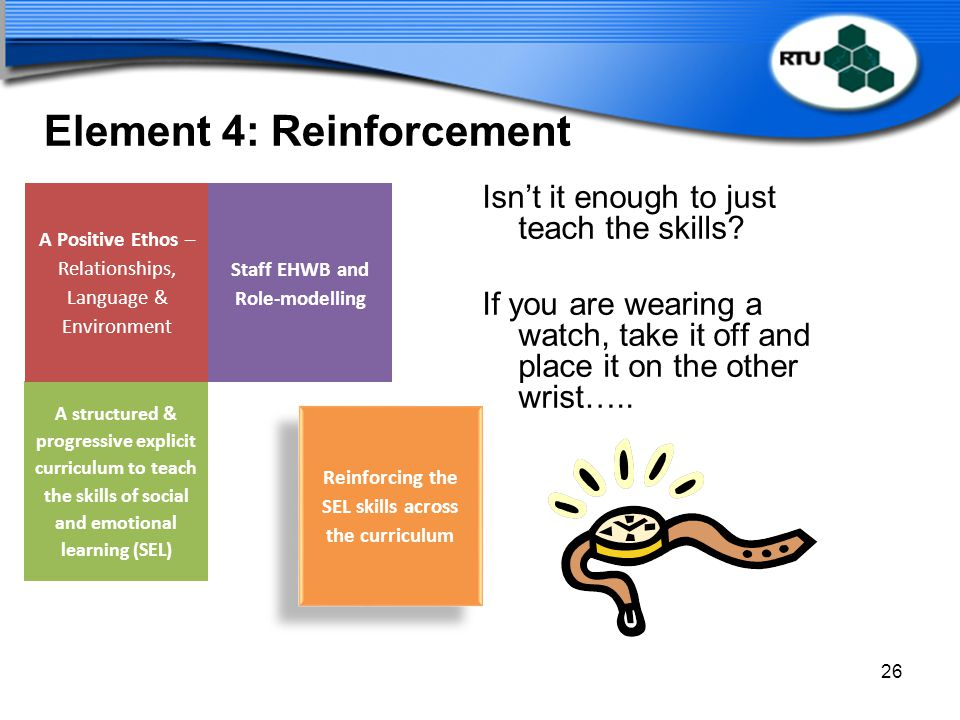 Element 4: Reinforcement