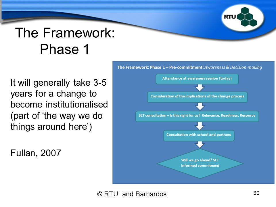 The Framework: Phase 1 It will generally take 3-5 years for a change to become institutionalised (part of 'the way we do things around here')
