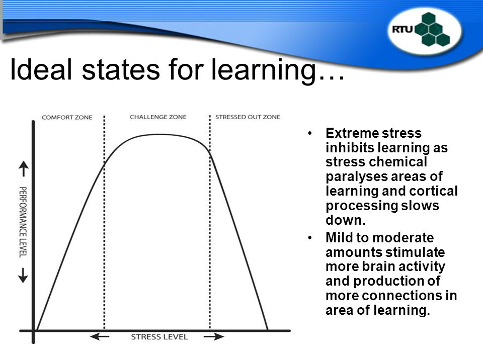 Ideal states for learning…