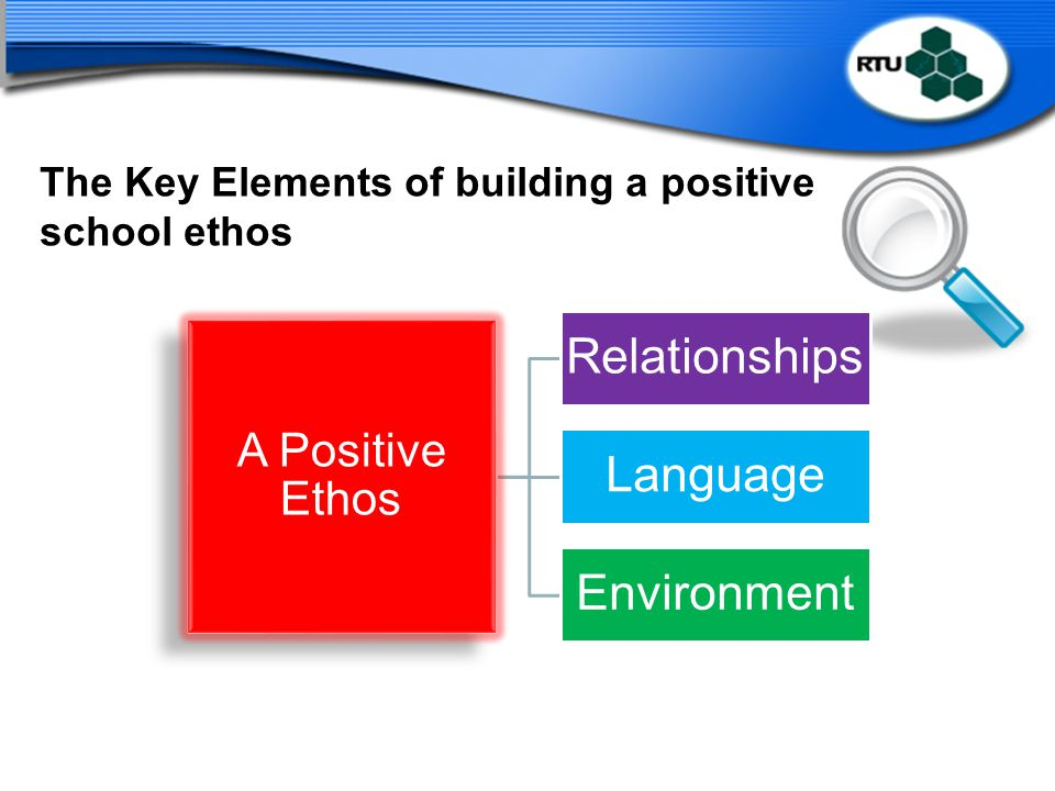 A Positive Ethos The Key Elements of building a positive school ethos