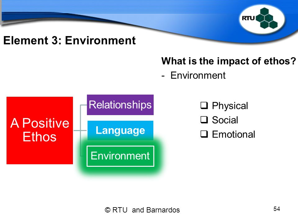A Positive Ethos Element 3: Environment What is the impact of ethos
