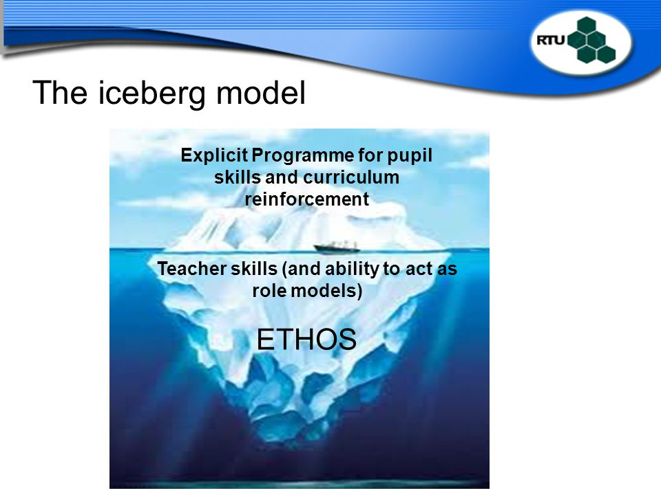 The iceberg model ETHOS