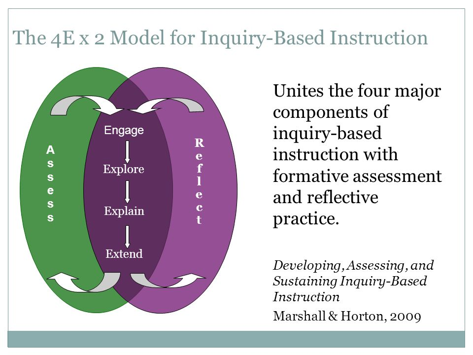 The 4E x 2 Model for Inquiry-Based Instruction