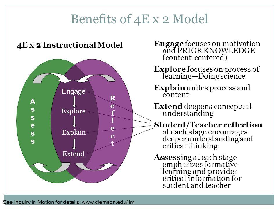 4E x 2 Instructional Model