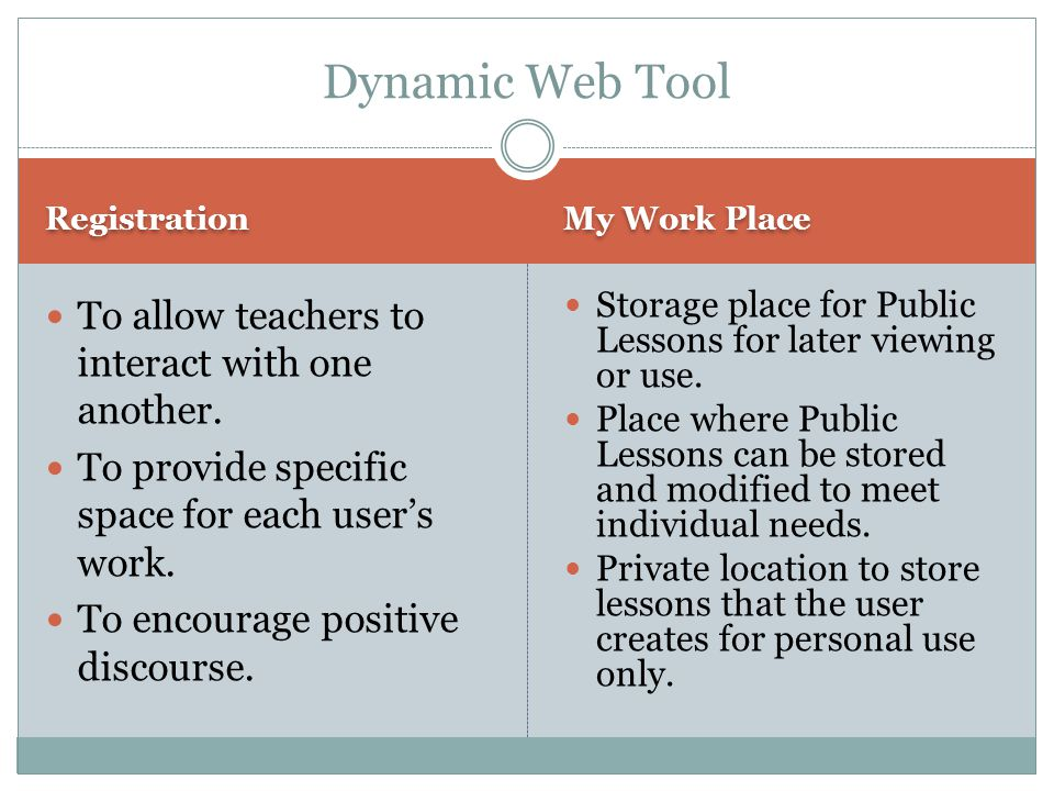 Dynamic Web Tool To allow teachers to interact with one another.