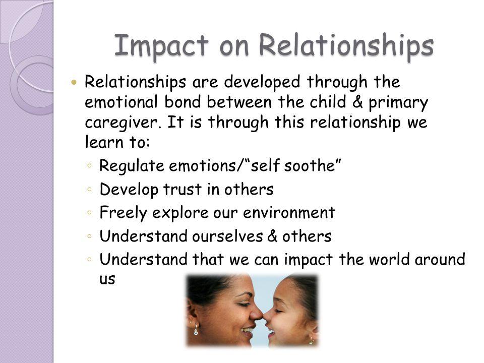 Impact on Relationships