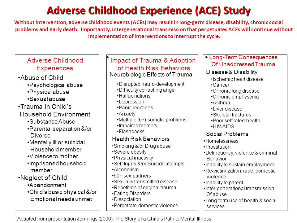 Adverse Childhood Experiences (ACEs) - National Child ...