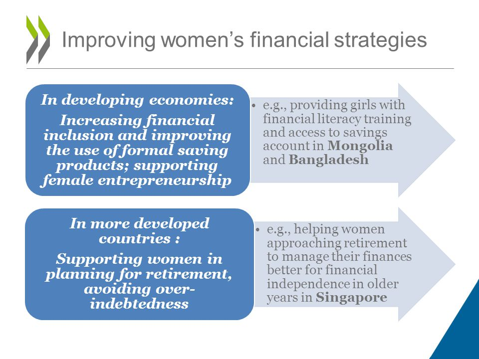 Improving women's financial strategies