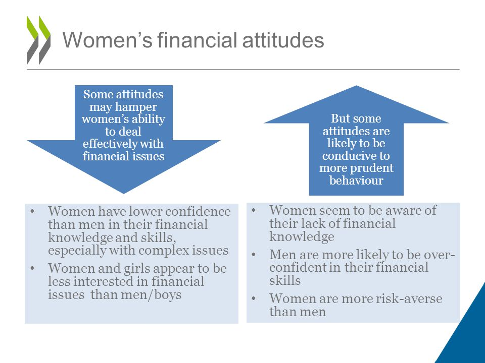 Women's financial attitudes