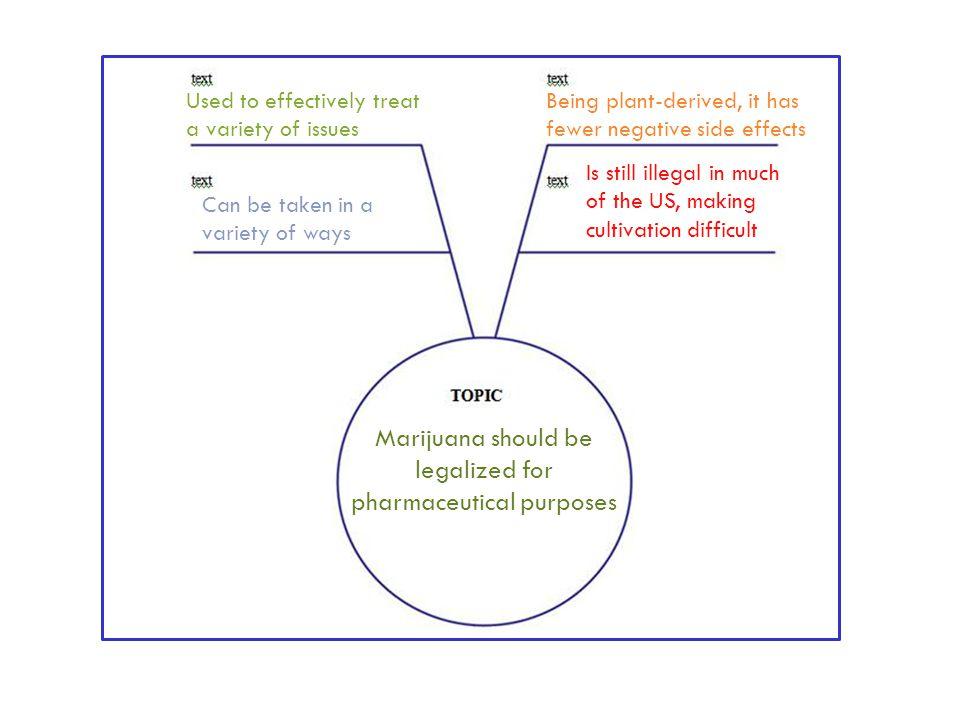 pharmaceutical purposes