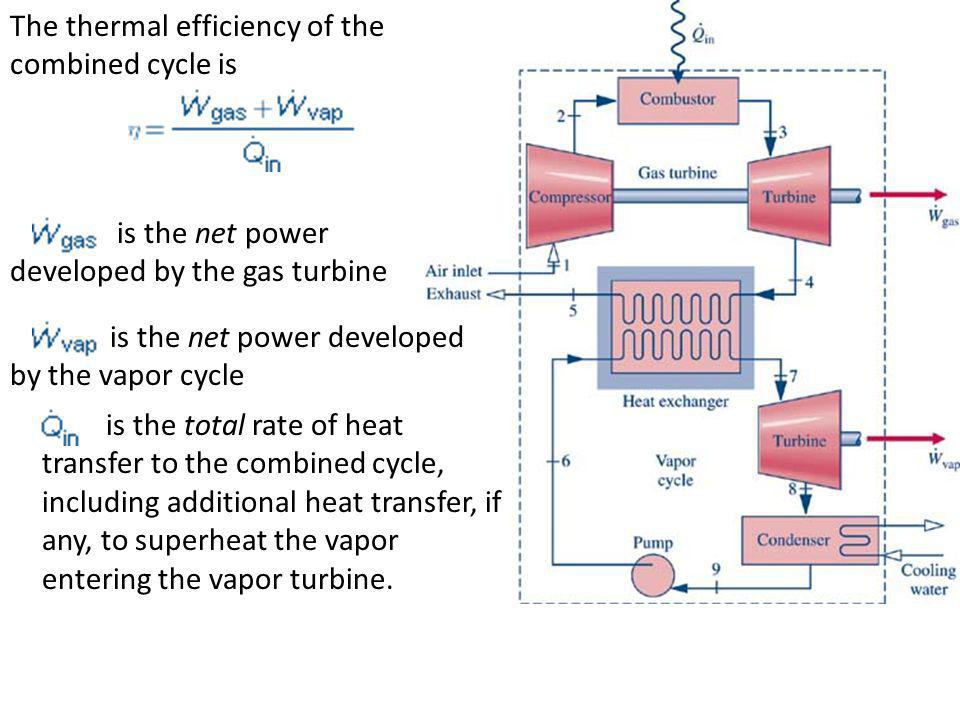 The thermal efficiency of the combined cycle is
