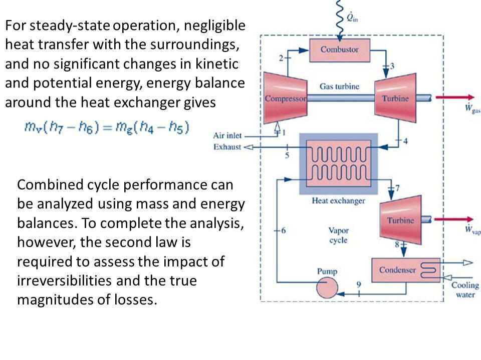 For steady-state operation, negligible heat transfer with the surroundings, and no significant changes in kinetic and potential energy, energy balance around the heat exchanger gives