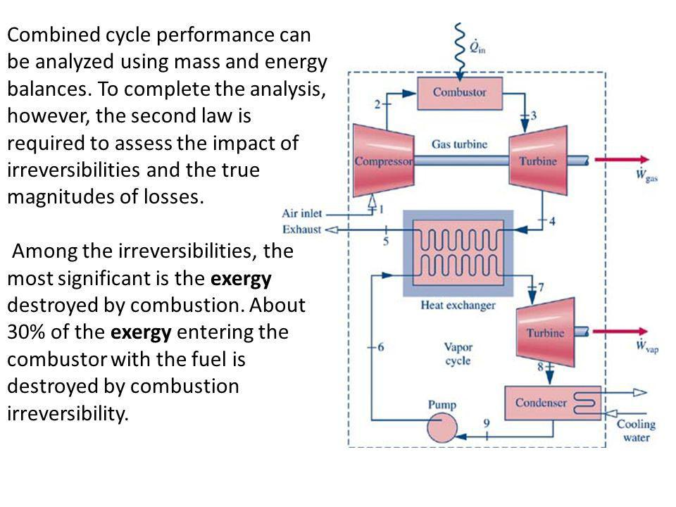 Combined cycle performance can be analyzed using mass and energy balances. To complete the analysis, however, the second law is required to assess the impact of irreversibilities and the true magnitudes of losses.