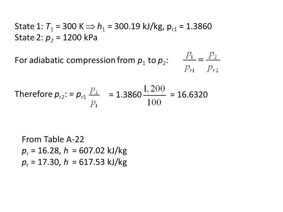 State 1: T1 = 300 K  h1 = 300.19 kJ/kg, pr1 = 1.3860