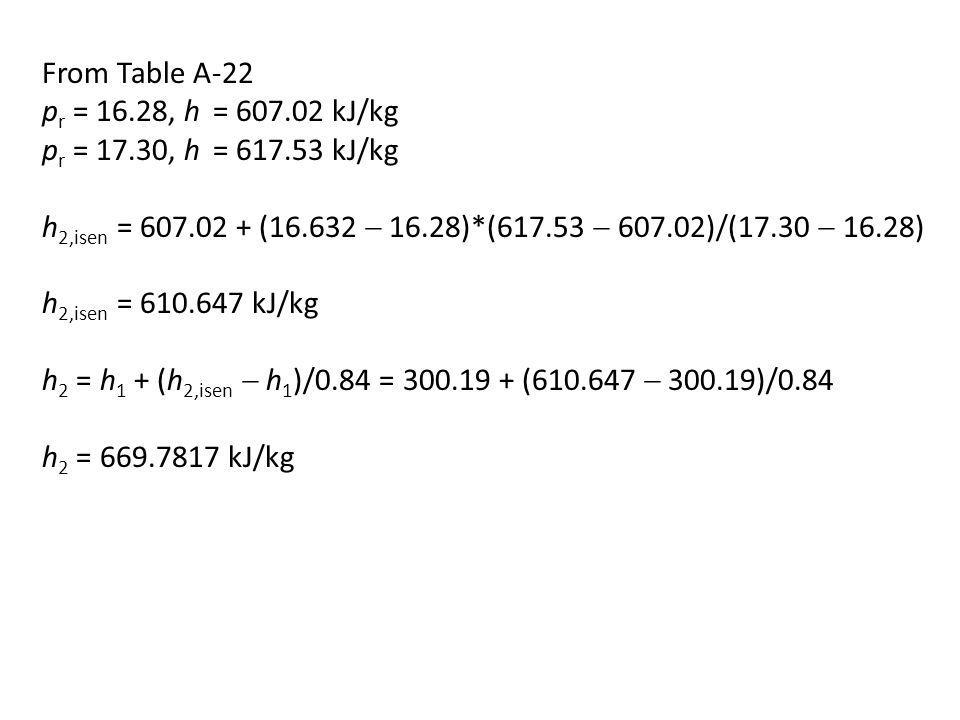 From Table A-22 pr = 16.28, h = 607.02 kJ/kg. pr = 17.30, h = 617.53 kJ/kg. h2,isen = 607.02 + (16.632  16.28)*(617.53  607.02)/(17.30  16.28)