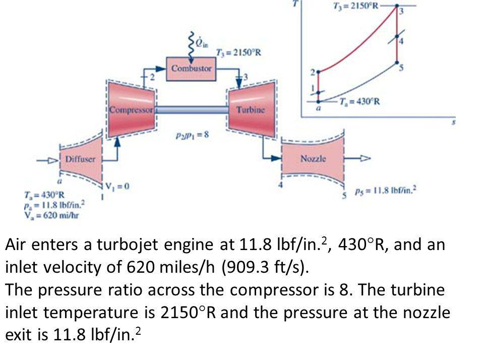Air enters a turbojet engine at 11. 8 lbf/in
