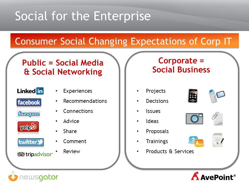 Social for the Enterprise