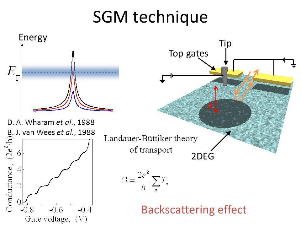 Landauer-Büttiker theory