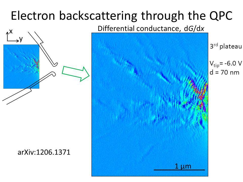 Electron backscattering through the QPC