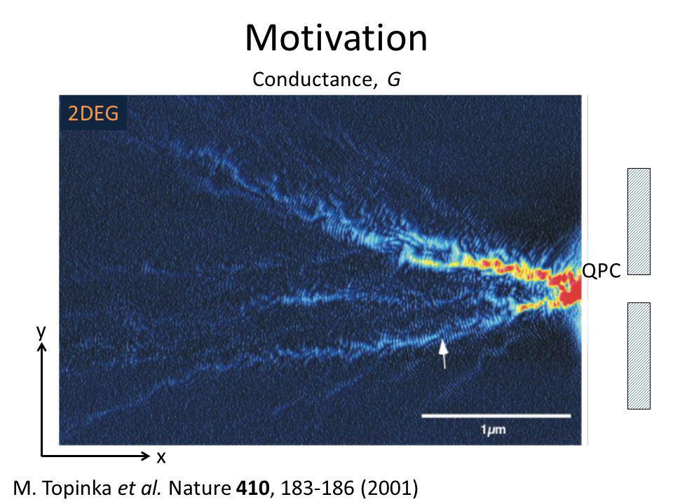 Motivation 2DEG Conductance, G QPC y x