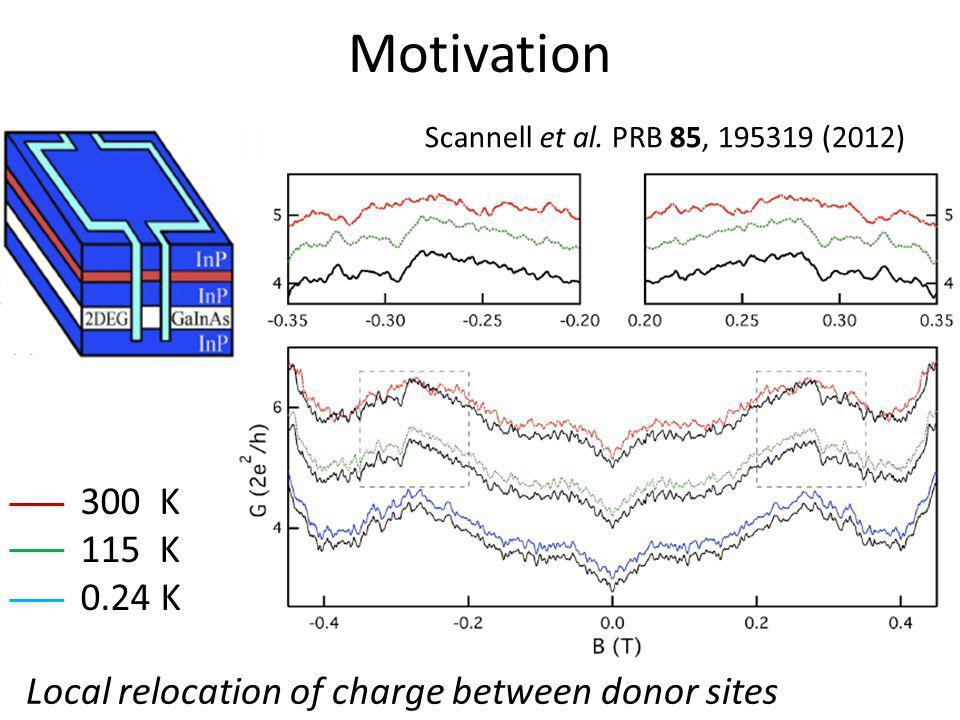 Motivation Scannell et al. PRB 85, 195319 (2012) K.