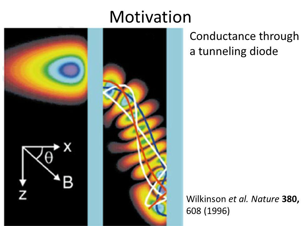 Motivation Conductance through a tunneling diode
