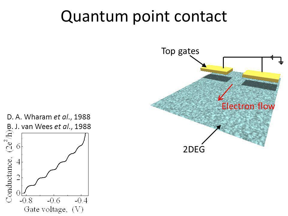 Quantum point contact Top gates Electron flow 2DEG