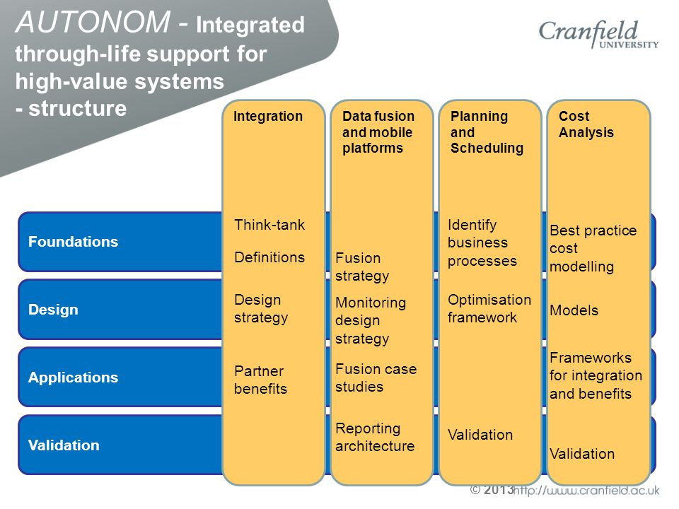 AUTONOM - Integrated through-life support for high-value systems - structure