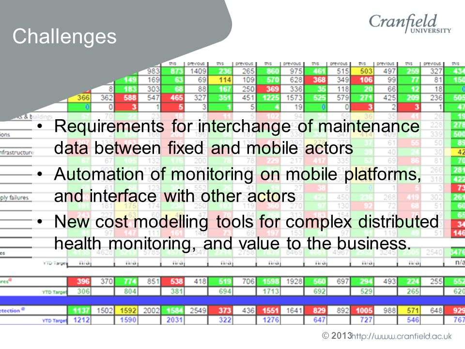 Challenges Requirements for interchange of maintenance data between fixed and mobile actors.