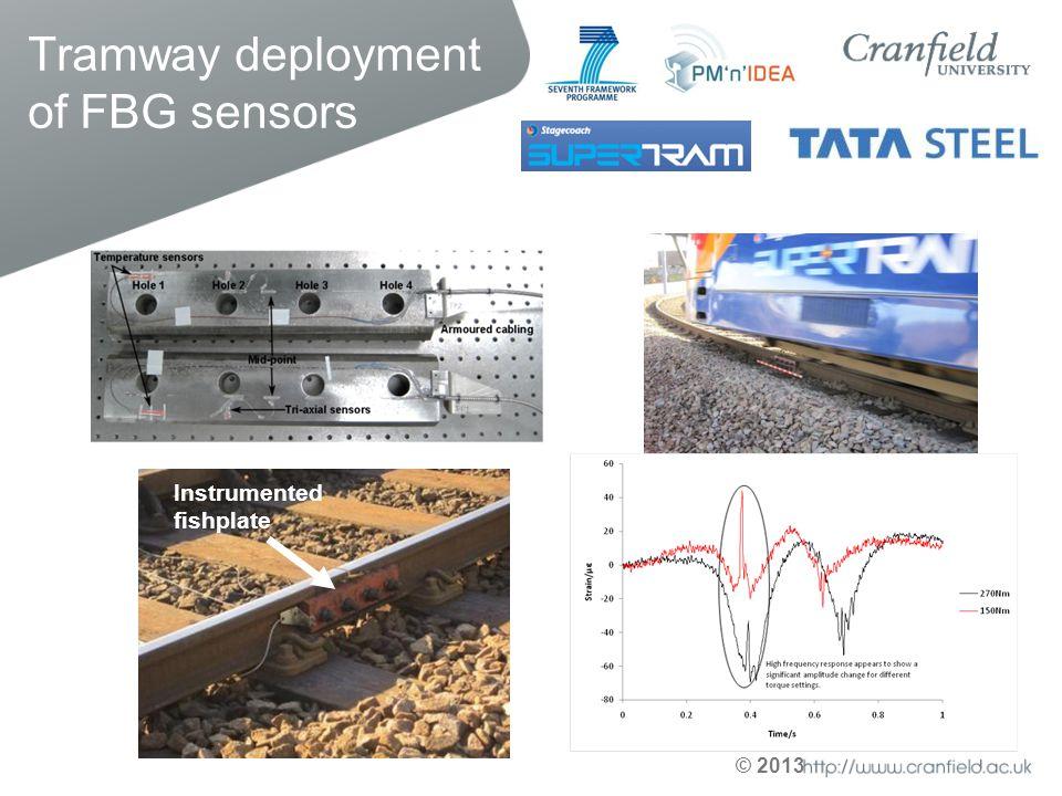 Tramway deployment of FBG sensors