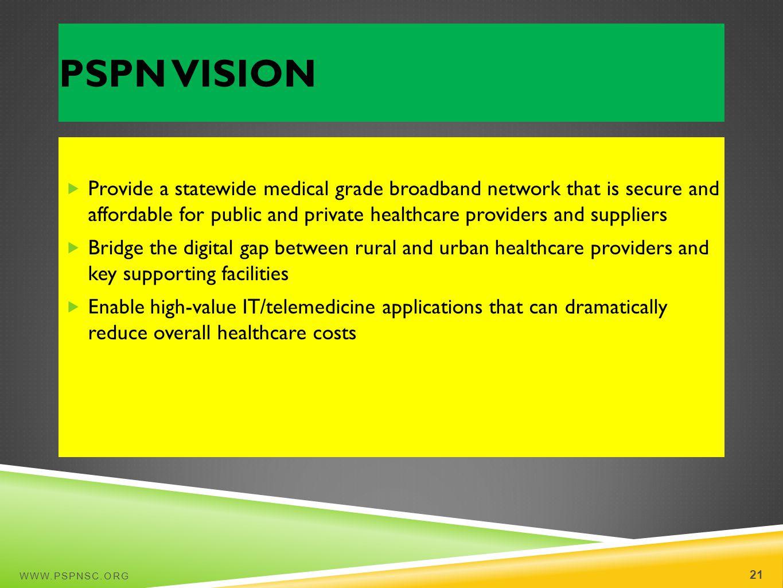 PSPN Vision