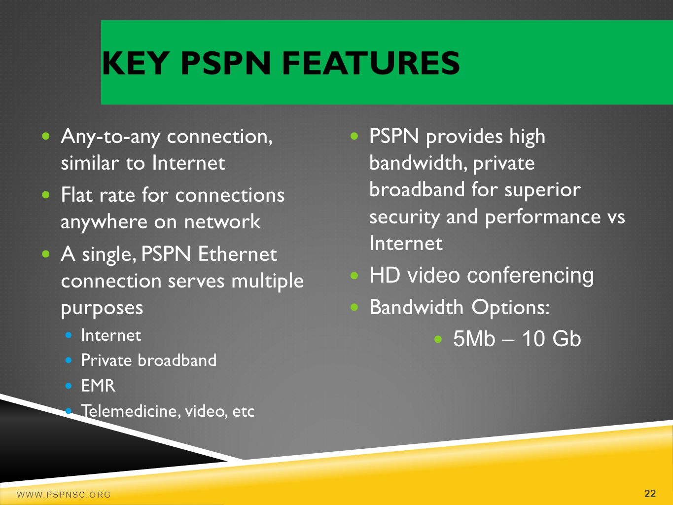 Key PSPN Features Any-to-any connection, similar to Internet