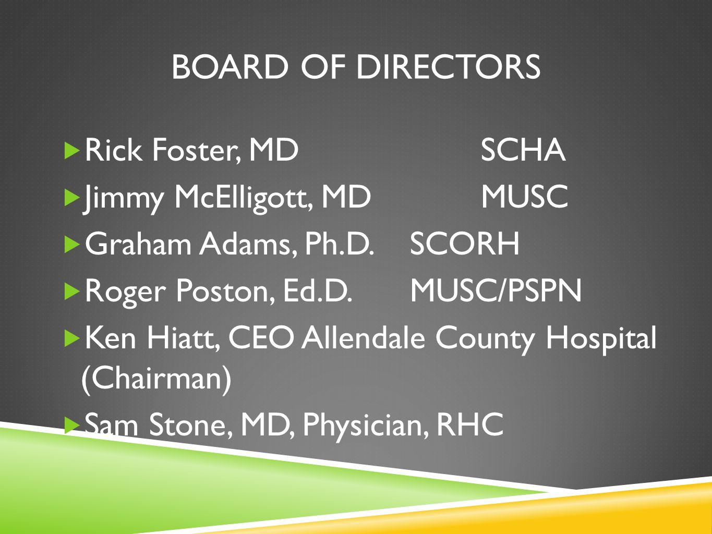 Board of directors Rick Foster, MD SCHA Jimmy McElligott, MD MUSC