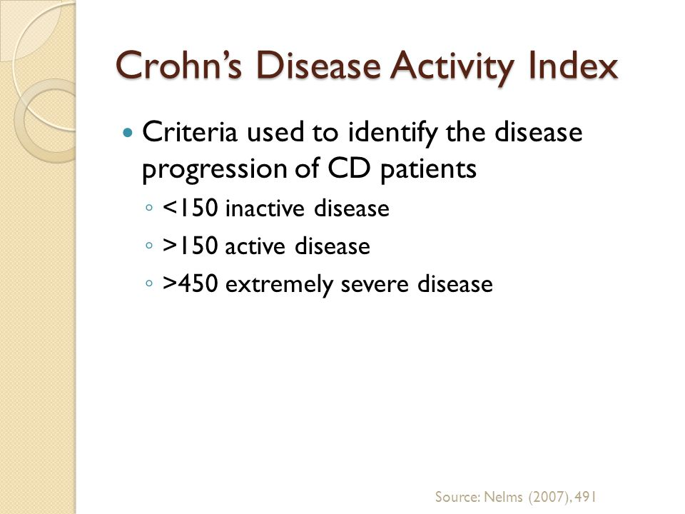 Crohn's Disease Activity Index
