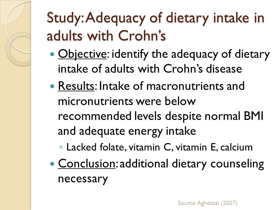 Study: Adequacy of dietary intake in adults with Crohn's