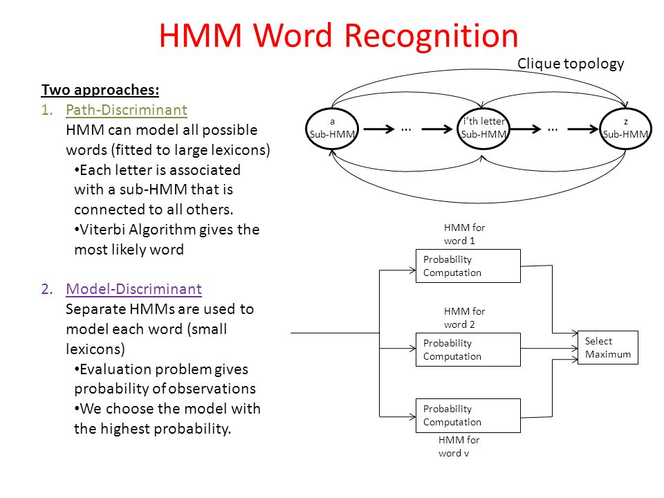 HMM Word Recognition Clique topology Two approaches: