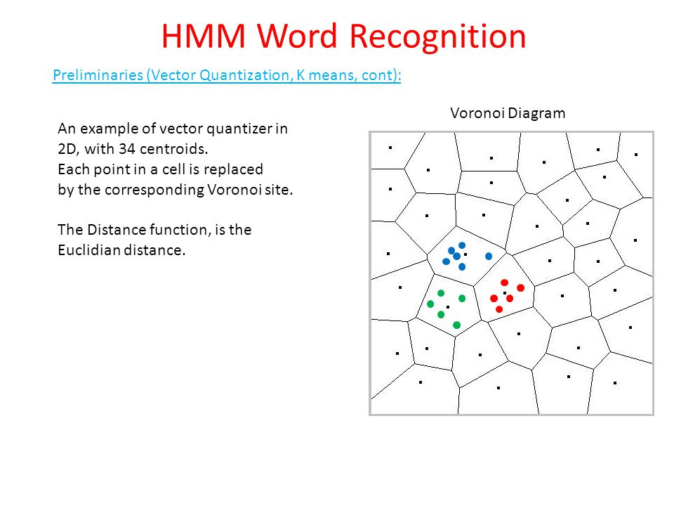HMM Word Recognition Preliminaries (Vector Quantization, K means, cont): Voronoi Diagram. An example of vector quantizer in 2D, with 34 centroids.