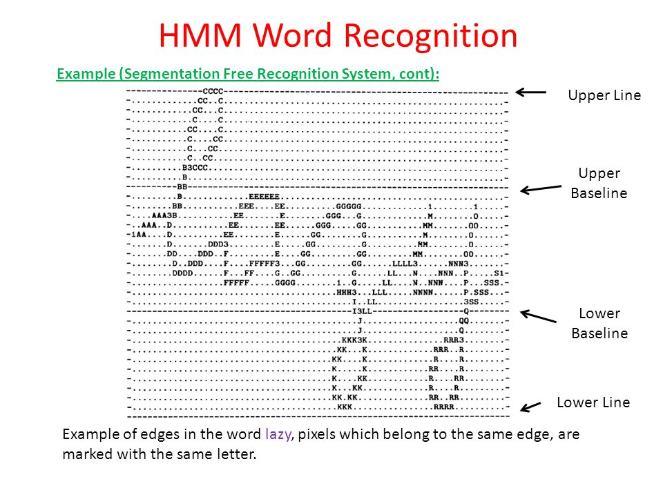 HMM Word Recognition Example (Segmentation Free Recognition System, cont): Upper Line. Upper Baseline.