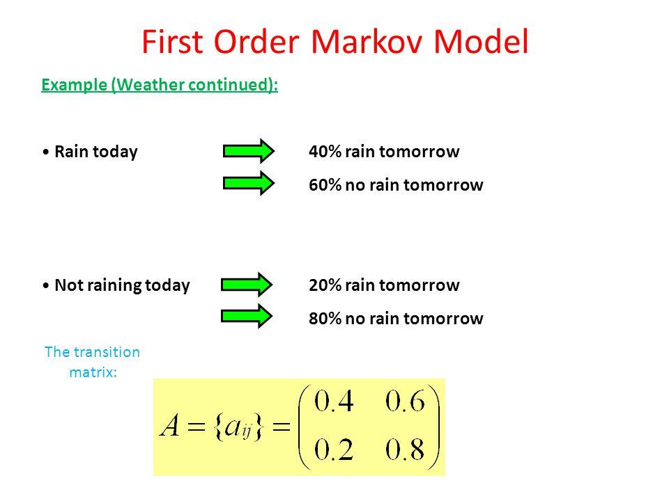 First Order Markov Model