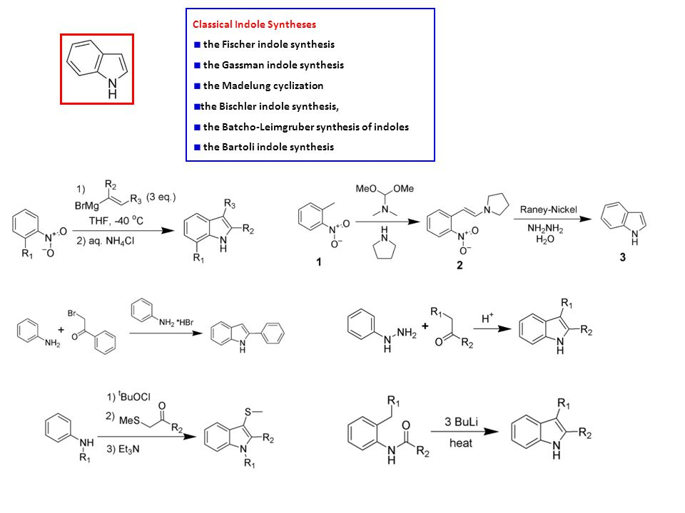 Classical Indole Syntheses