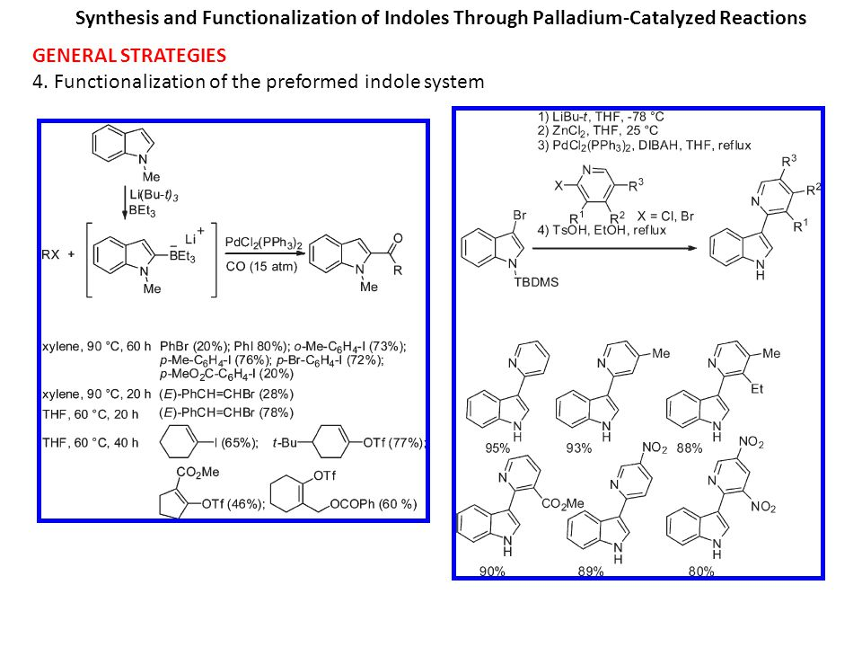 Synthesis and Functionalization of Indoles Through Palladium-Catalyzed Reactions